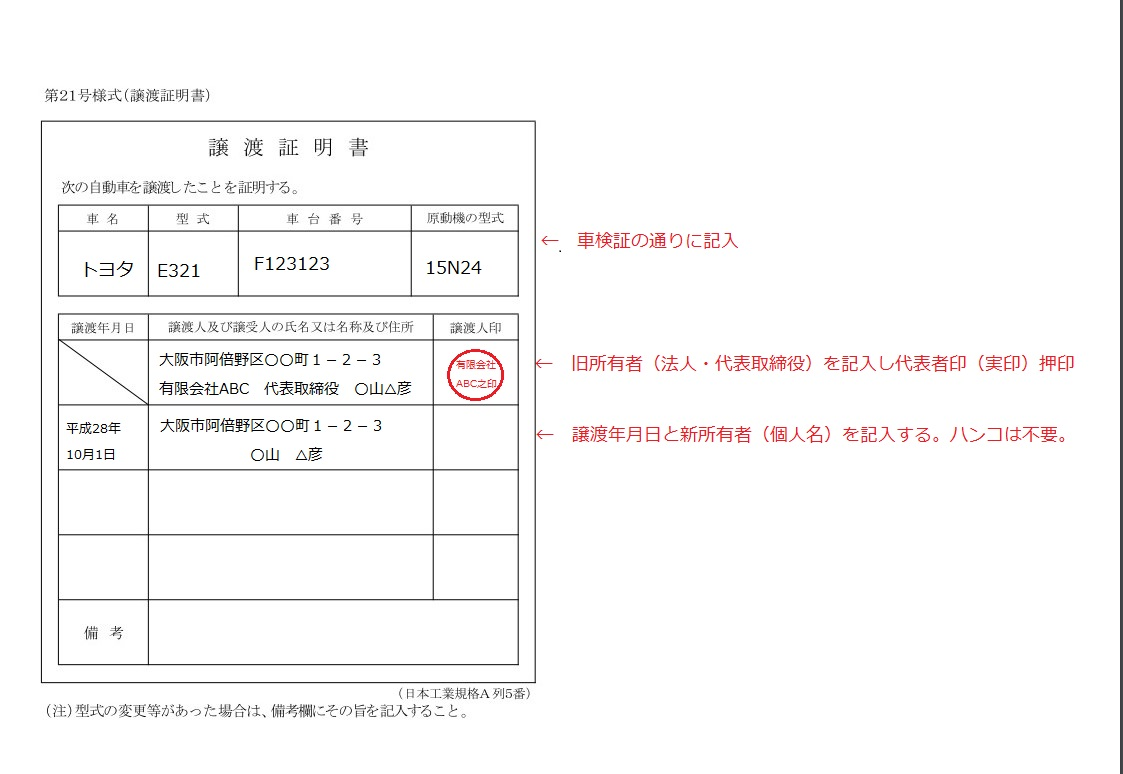 自動車名義変更のための譲渡証明書